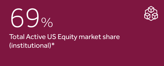 69% total active US equity market share