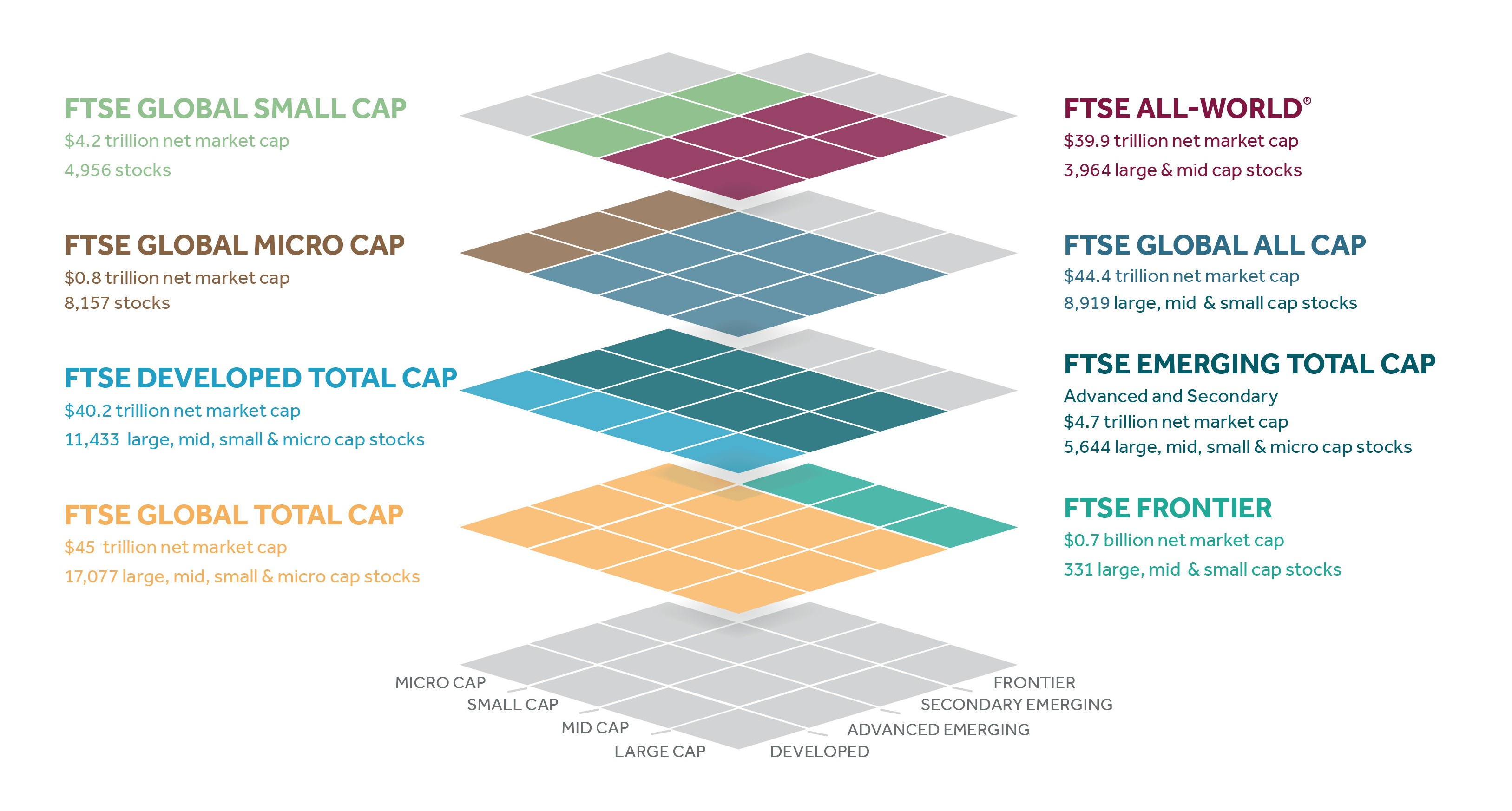 ftse geis framework
