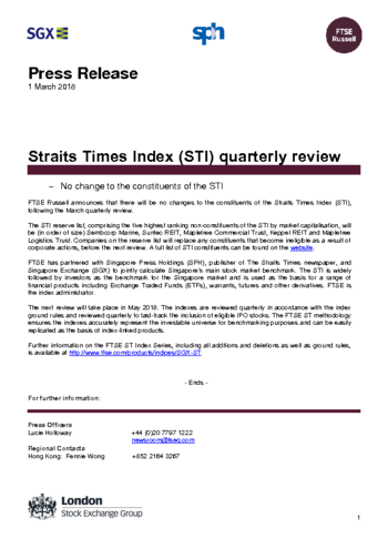 Straits Times Index (STI) quarterly review | FTSE Russell