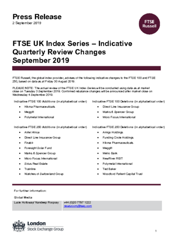FTSE UK Index Series – Indicative Quarterly Review Changes
